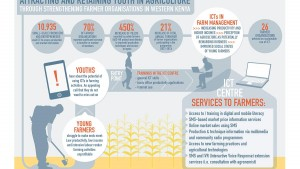 http://erikschermer.com/files/gimgs/th-50_Youth-in-agriculture.jpg